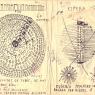 Boceto para Móvil Circular y Esfera